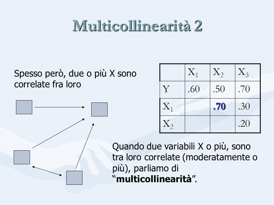 Problemi della multicollinearità fa diminuire la R multiplafa diminuire la R multipla leffetto dei predittori si confondeleffetto dei predittori si confonde aumenta la varianza e linstabilità dellequazioneaumenta la varianza e linstabilità dellequazione