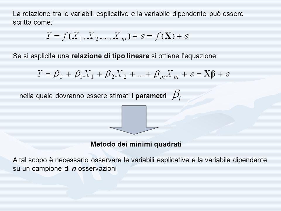 Regressione lineare semplice (1 dip, 1 indip) Regressione lineare multipla (2 indip, 1 dip) intercettaerrore variabile indipendente pendenza