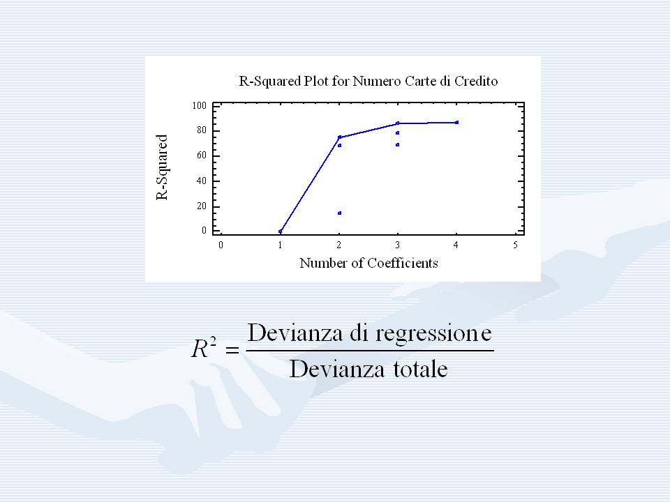 Cp is a measure of the bias in the model based on a comparison of total Mean Squared Error to the true error variance.