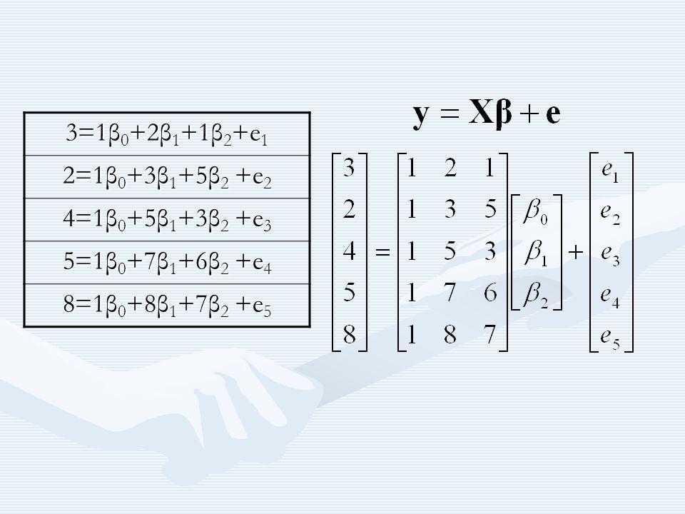 IPOTESI DEL MODELLO DI REGRESSIONE MULTIPLA Corretta specificazione del modello Normalità distributiva della variabile derrore e, da cui segue la normalità distributiva della variabile dipendente Matrice di osservazioni X non stocastica, e rango(X) = m+1 Quando m=1 queste ipotesi coincidono con quelle del modello di regressione semplice.