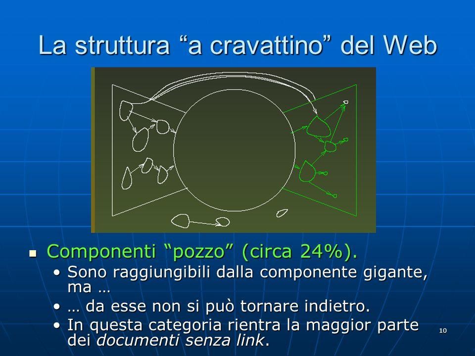 11 La struttura a cravattino del Web Componenti isolate e tentacoli.