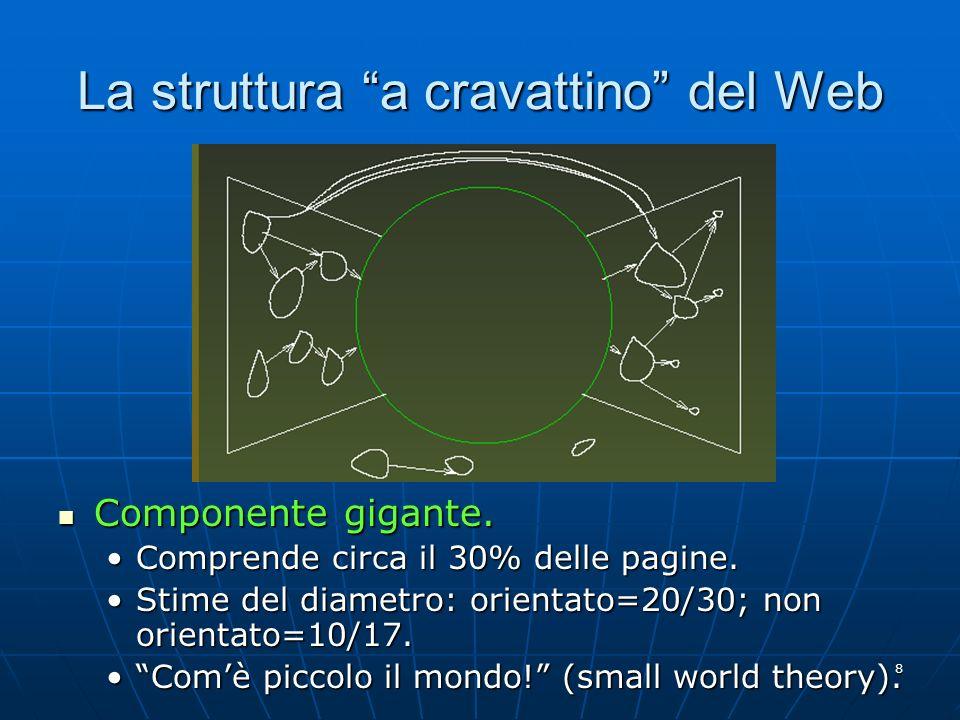 9 La struttura a cravattino del Web Componenti sorgente (circa 24%).