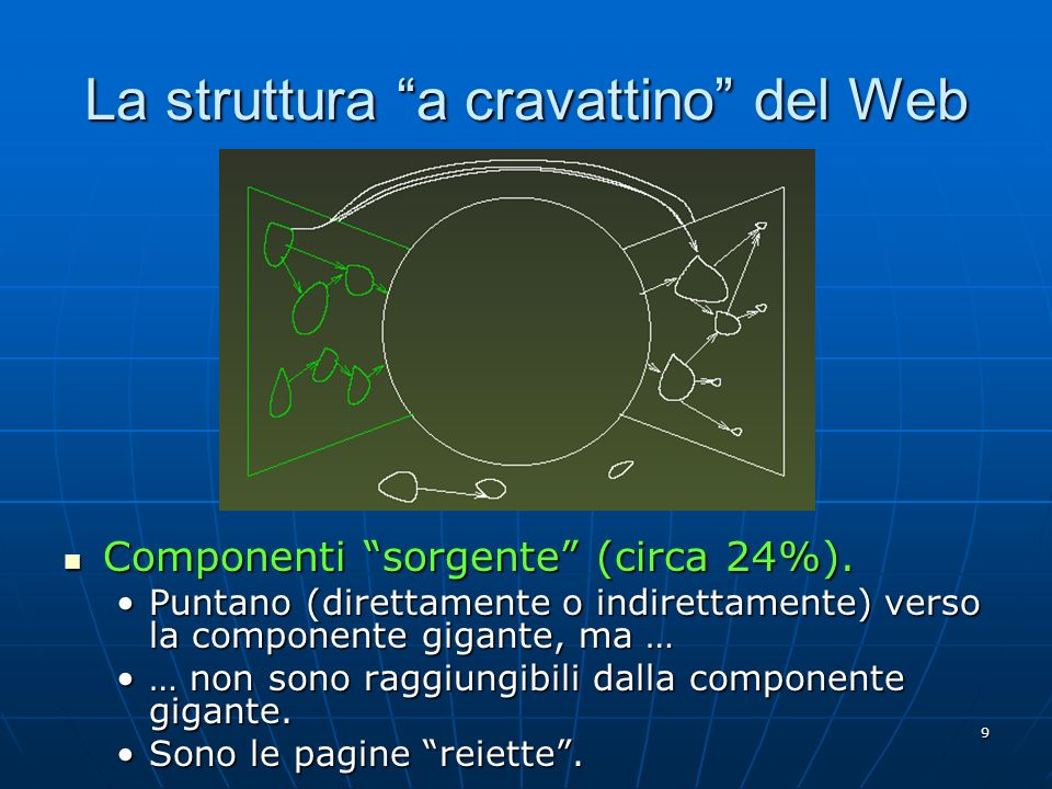 10 La struttura a cravattino del Web Componenti pozzo (circa 24%).