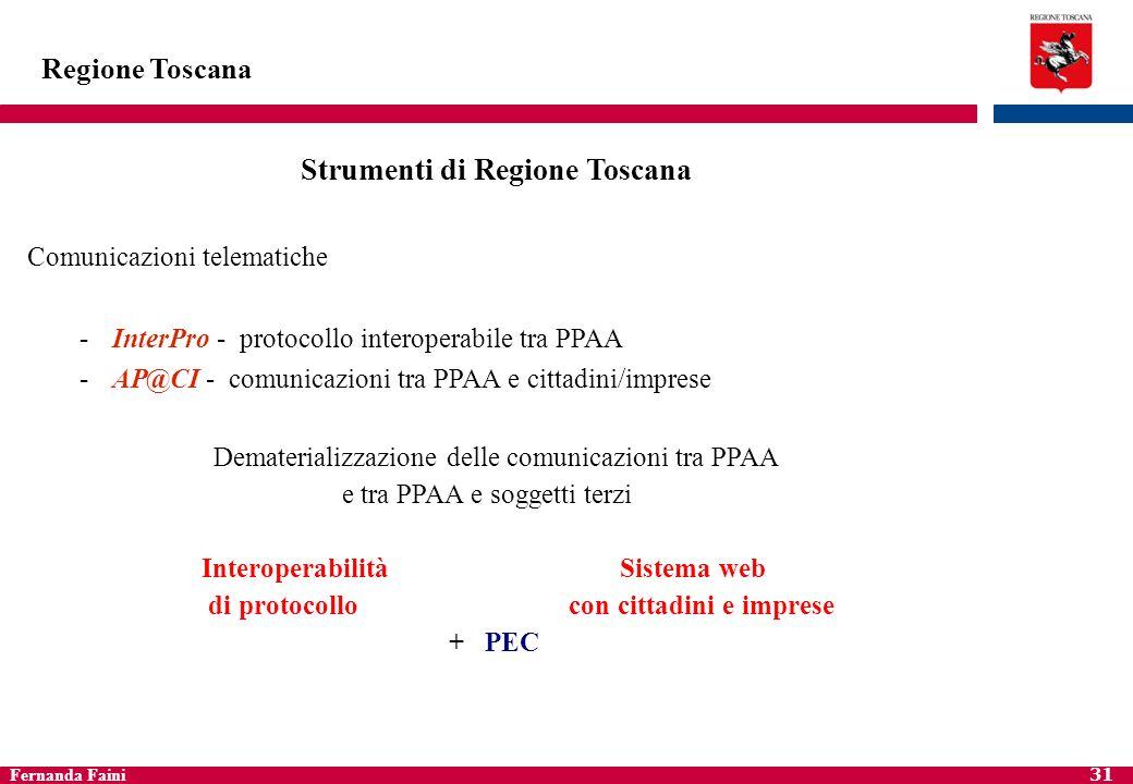 Fernanda Faini 32 Regione Toscana Sistema documentale, InterPrO e AP@CI (interoperabili con PEC) sono gli strumenti organizzativi e tecnologici che hanno reso possibile formazione, gestione, comunicazione e scambio di documenti digitali fra diversi soggetti che operano nella PA o si interfacciano con la PA (fruitori del sistema): amministrazioni aderenti a Rete Telematica della Regione Toscana (RTRT); amministrazioni non aderenti a RTRT: amministrazioni del territorio nazionale; persone giuridiche (imprese, associazioni); persone fisiche (cittadini).
