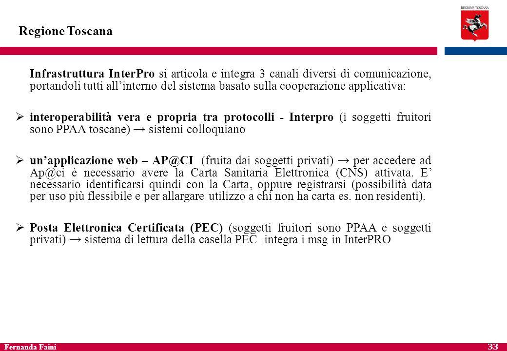 Fernanda Faini 34 Regione Toscana I canali di trasmissione realizzati consentono al soggetto privato di scegliere la modalità più comoda per interagire con la PA.