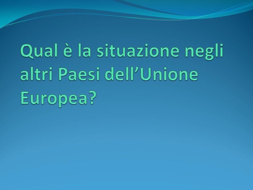13 settembre 2001 LUnione Europea fissa un obiettivo allinterno del Libro Bianco: