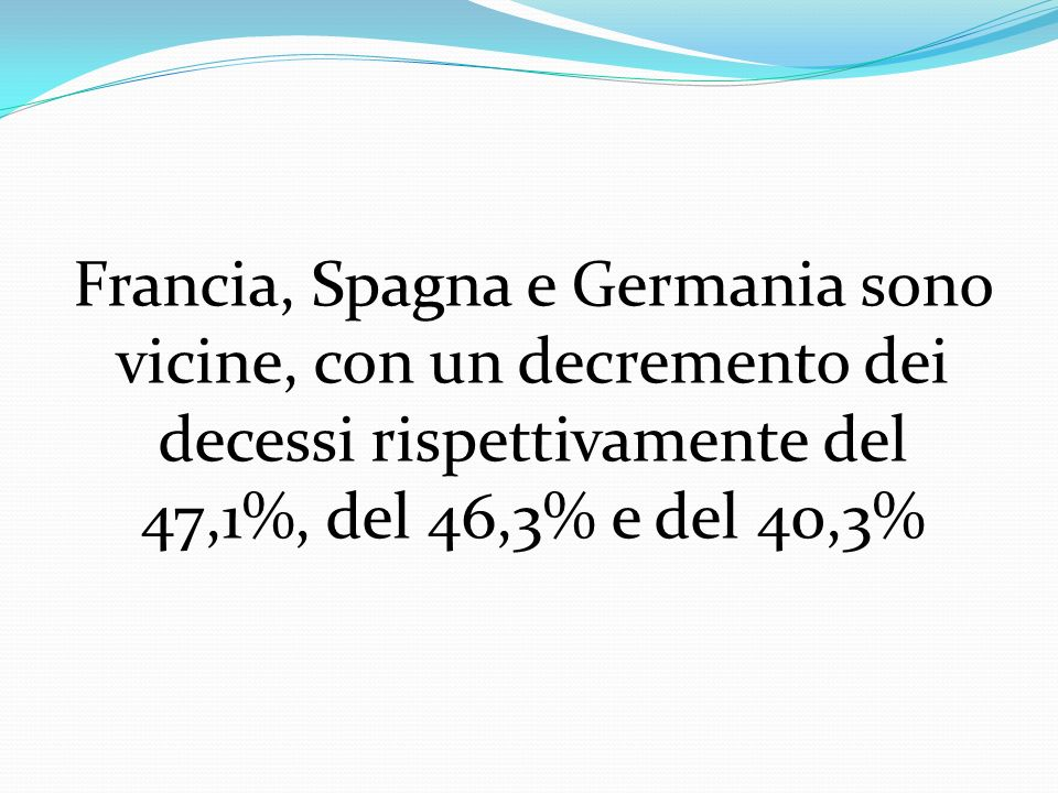 La media europea risulta essere del 31,2%.