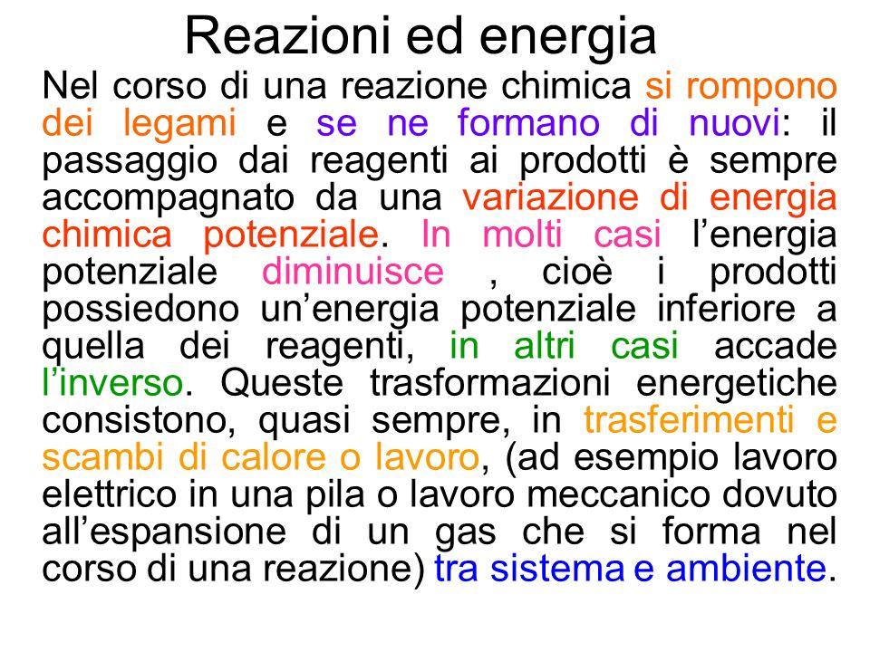 Reazioni esotermiche Le reazioni che avvengono con produzione di calore, cioè trasferiscono energia dal sistema allambiente, sono esotermiche.