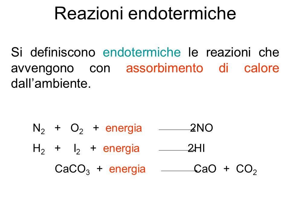 Reazione endotermica SISTEMA AMBIENTE CALORE