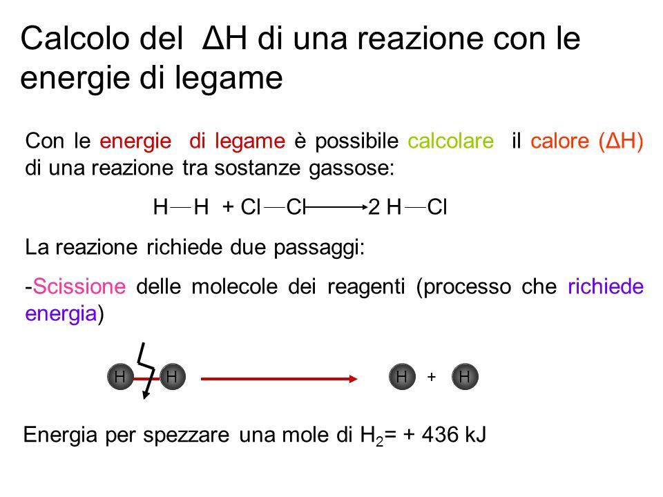 Energia per spezzare una mole di Cl 2 = +242 kJ Totale energia richiesta: +678 kJ -Formazione dei legami nei prodotti di reazione (processo che comporta emissione di energia) + Cl H H Energia liberata nella formazione di due moli di HCl=-862 kJ.