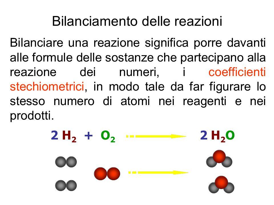 Classificazione delle reazioni chimiche 1-Reazioni di combinazione o di sintesi: due o più reagenti formano un unico prodotto: + A + B ABAB 2Mg + O 2 2MgO C + O 2 CO 2