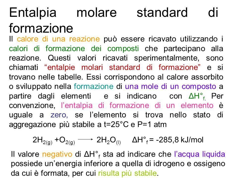 Se consideriamo la reazione di formazione dellozono : 3/2 O 2(g) O 3(g) ΔH=+143 kJ/mol Il valore ΔH° f positivo suggerisce che lozono è instabile rispetto allossigeno molecolare.