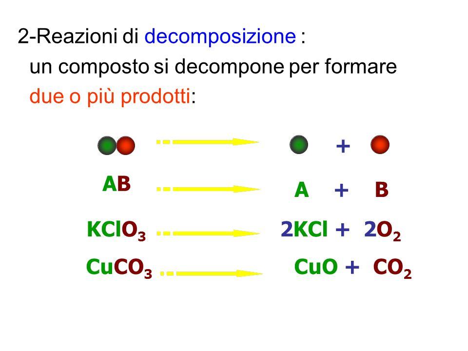 3-Reazioni di scambio o di spostamento: un elemento libero sostituisce uno degli elementi del composto: + + AC + B A + BC 2Al + 3CuSO 4 Al 2 (SO 4 ) 3 + 3Cu