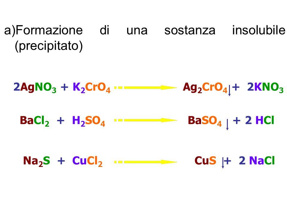 b) Formazione di H 2 O NaOH + HCl NaCl + H 2 O 2 KOH + H 2 SO 4 K 2 SO 4 + H 2 O Mg(OH) 2 + 2HNO 3 Mg(NO 3 ) 2 + H 2 O