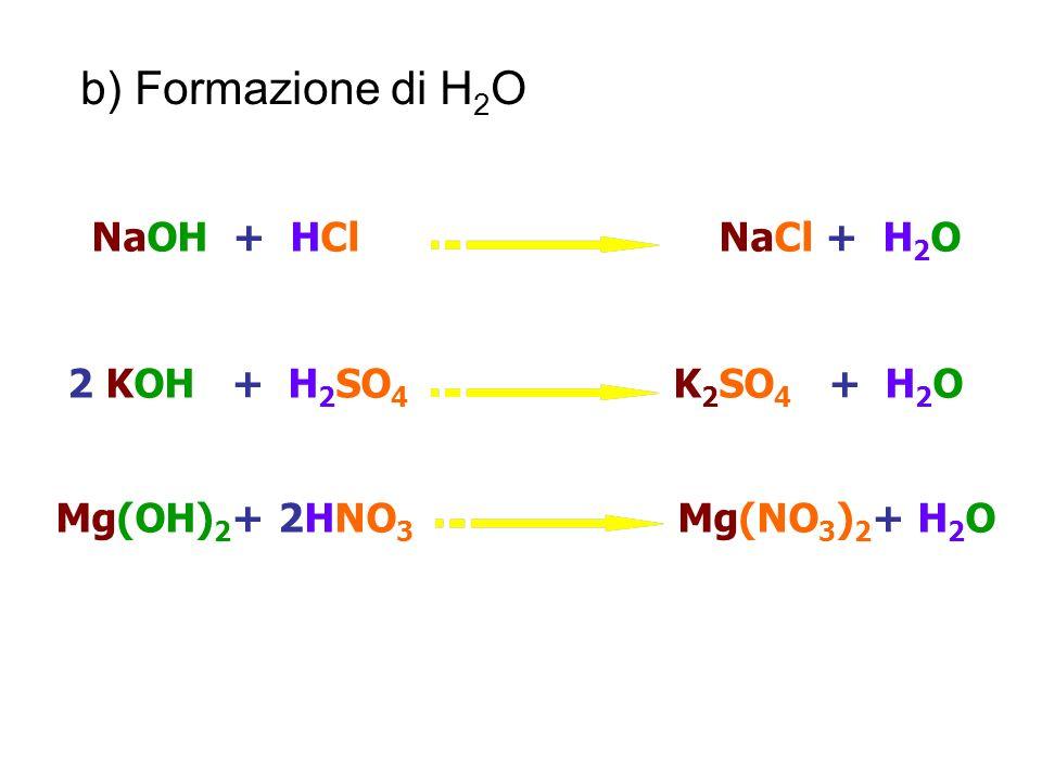 c) Formazione di gas Na 2 CO 3 +2HNO 3 2NaNO 3 +CO 2 + H 2 O CaSO 3 + 2HCl CaCl 2 +SO 2 + H 2 O NH 4 Cl + KOH KCl + NH 3 + H 2 O