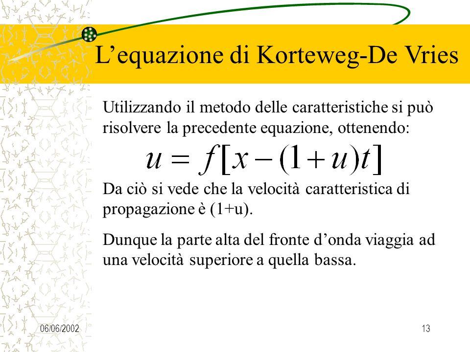 06/06/200213 Lequazione di Korteweg-De Vries Utilizzando il metodo delle caratteristiche si può risolvere la precedente equazione, ottenendo: Da ciò si vede che la velocità caratteristica di propagazione è (1+u).