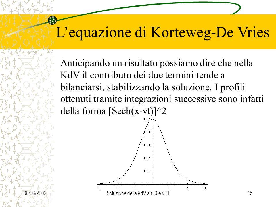 06/06/2002Soluzione della KdV a t=0 e v=115 Lequazione di Korteweg-De Vries Anticipando un risultato possiamo dire che nella KdV il contributo dei due termini tende a bilanciarsi, stabilizzando la soluzione.
