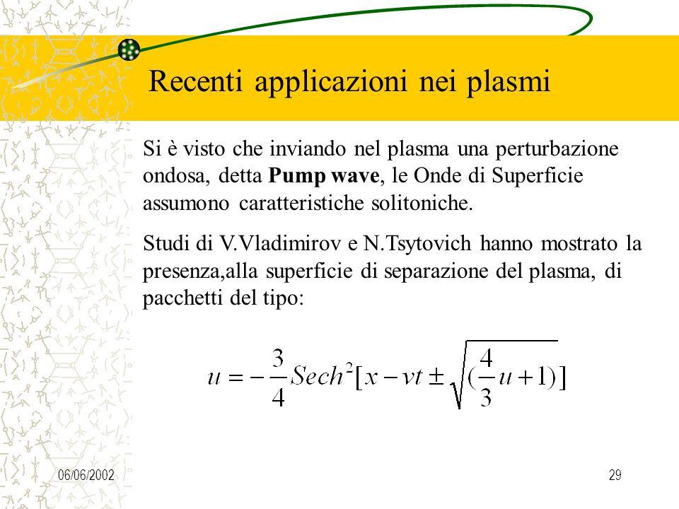 06/06/200229 Recenti applicazioni nei plasmi Si è visto che inviando nel plasma una perturbazione ondosa, detta Pump wave, le Onde di Superficie assumono caratteristiche solitoniche.