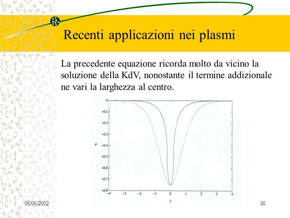 06/06/200230 Recenti applicazioni nei plasmi La precedente equazione ricorda molto da vicino la soluzione della KdV, nonostante il termine addizionale ne vari la larghezza al centro.