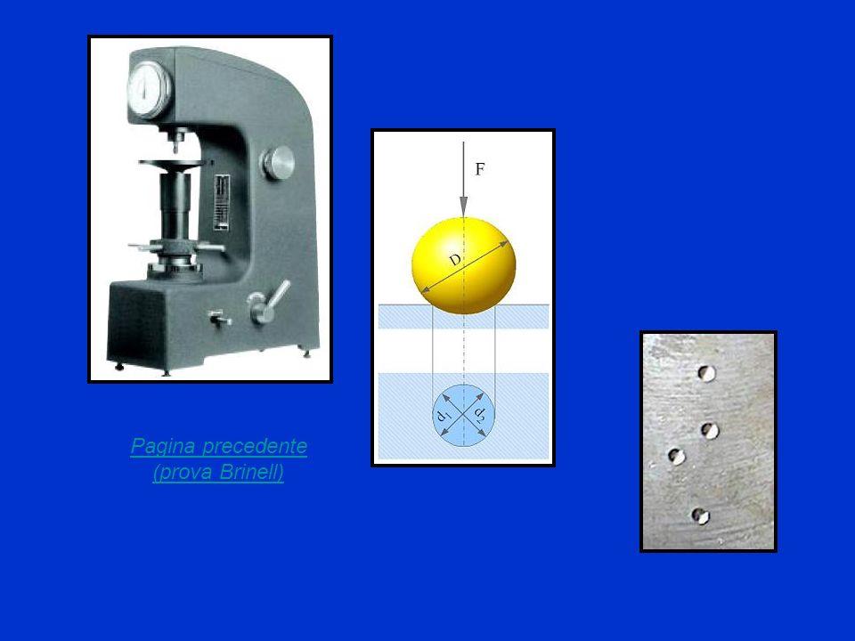 CARICHI DI PROVA F = K * D² K: coefficente che dipende dal materiale D: diametro del penetratore [mm] K = 30 materiali ferrosi K = 20 acciai extradolci K = 10 leghe leggere (leghe dellalluminio) K = 5 bronzi e ottoni (leghe del rame) K = 2.5 metalli teneri K = 1.25 metalli tenerissimi (stagno e sue leghe) K = 0.5 piombo Il carico F deve raggiungere il suo valore max in un tempo variabile da 2 a 8 [sec].