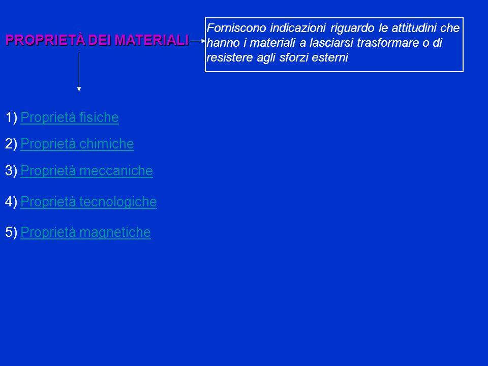 PROPRIETÀ FISICHE Si riferiscono alle caratteristiche generali della materia: (massa volumica – dilatazione termica – capacità termica massica – conducibilità termica – conducibilità elettrica) Tabella proprietà fisiche Pagina iniziale Proprietà chimiche