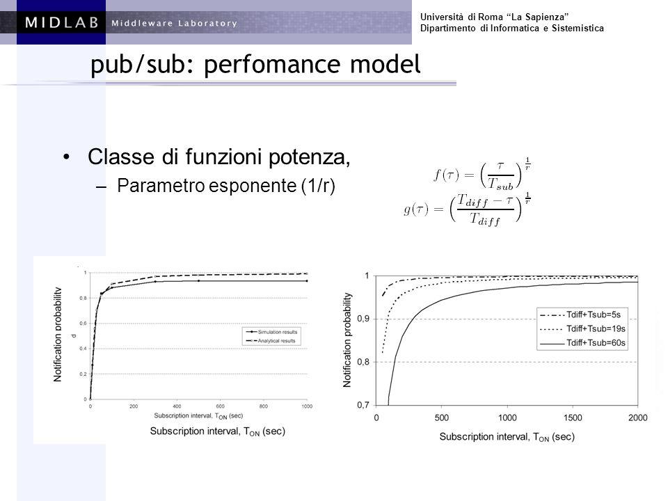 Università di Roma La Sapienza Dipartimento di Informatica e Sistemistica pub/sub: perfomance model Modello epidemico –Sistema composto da N nodi..
