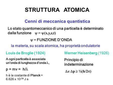 la materia, su scala atomica, ha proprietà ondulatorie
