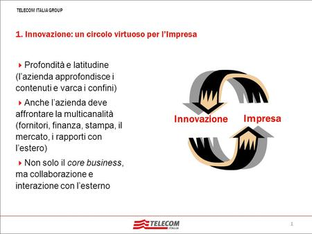 0 TELECOM ITALIA GROUP | Andrea Costa |Responsabile Marketing Clienti Enterprise | LImpresa Estesa come motore dellInnovazione VOIP e RFID.