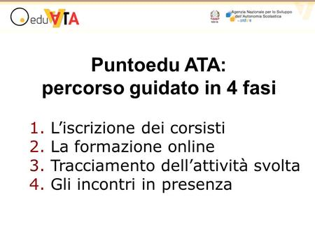 percorso guidato in 4 fasi