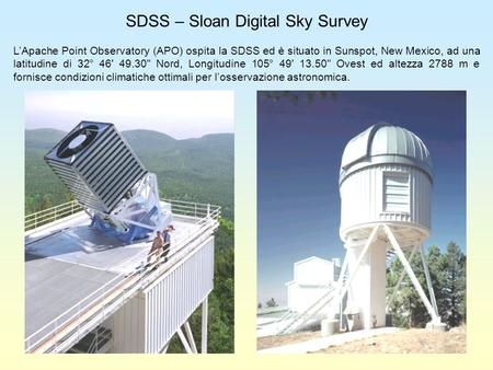 SDSS – Sloan Digital Sky Survey
