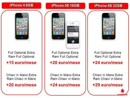 IPhone 4 8GB iPhone 4S 16GB iPhone 4S 32GB Full Optional Extra Ram Full Optional +15 euro/mese Chiavi in Mano Extra Ram Chiavi in Mano +20 euro/mese Full.