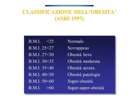 CLASSIFICAZIONE DELL'OBESITA' (ASBS 1997)