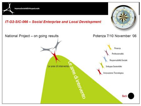 National Project – on going results Potenza 7/10 November 06 IT-G2-SIC-066 – Social Enterprise and Local Development.