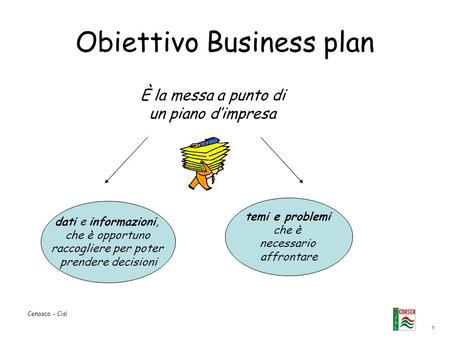 Obiettivo Business plan