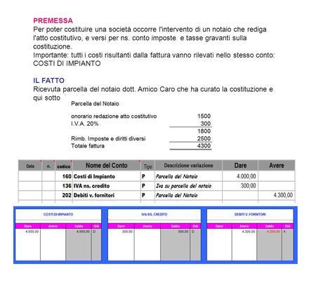 Funzioni di controllo video per una verifica agevolata dei for Parcella notaio