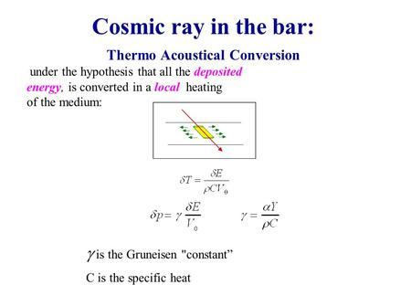 Is the Gruneisen constant C is the specific heat Cosmic ray in the bar: Thermo Acoustical Conversion under the hypothesis that all the deposited energy,