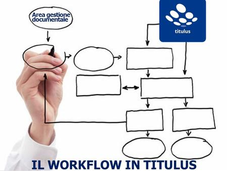 Area gestione documentale IL WORKFLOW IN TITULUS.