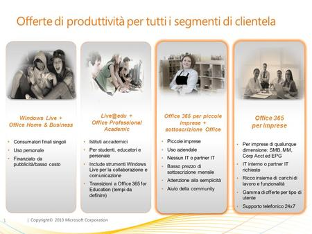 | Copyright© 2010 Microsoft Corporation Offerte di produttività per tutti i segmenti di clientela 1 Windows Live + Office Home & Business Consumatori finali.