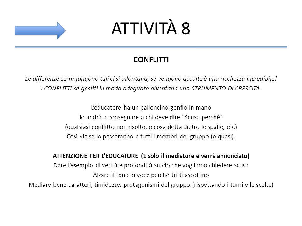 4 PARTE CONDIVISIONE SILVIA – RESPONSABILE ACG