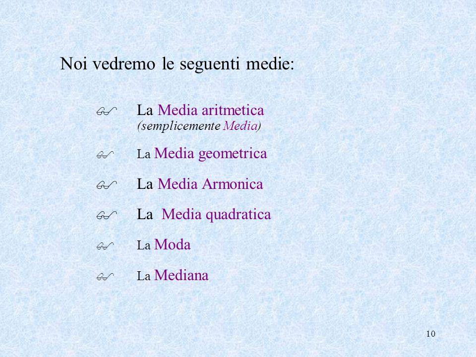 10 La Media aritmetica (semplicemente Media) La Media geometrica La Media Armonica La Media quadratica La Moda La Mediana Noi vedremo le seguenti medie:
