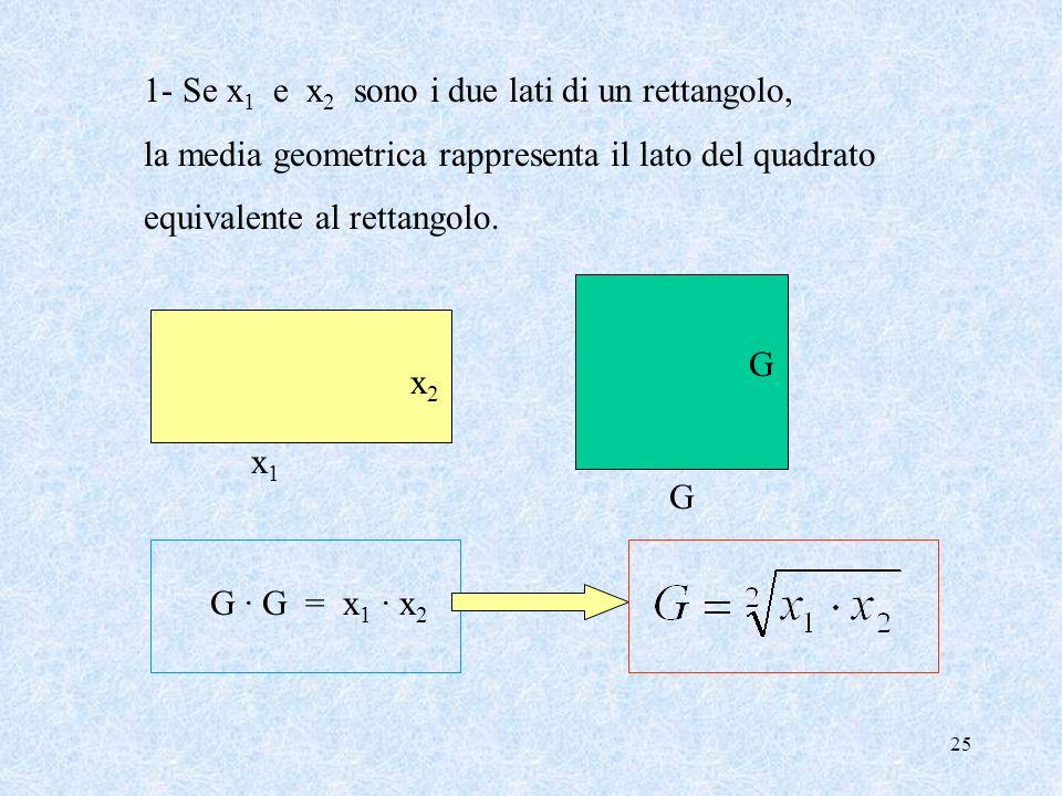 25 x1x1 x2x2 G G G · G = x 1 · x 2 1- Se x 1 e x 2 sono i due lati di un rettangolo, la media geometrica rappresenta il lato del quadrato equivalente al rettangolo.