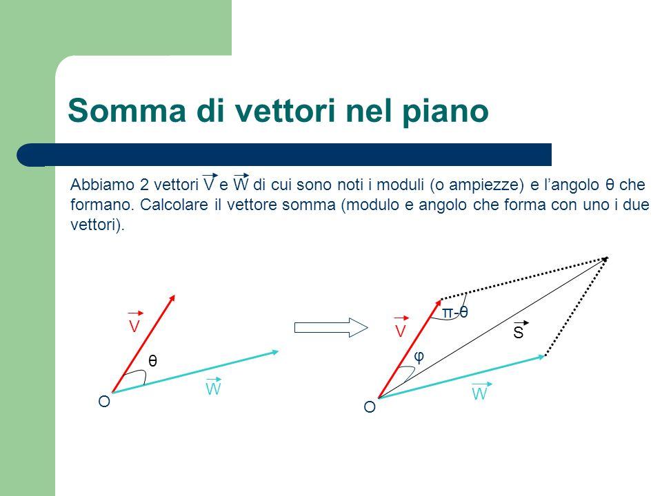 Somma di vettori nel piano Per rispondere ai due quesiti precedenti si usano il teorema di Carnot e il teorema dei seni: Teorema di Carnot: Teorema dei seni: ab c
