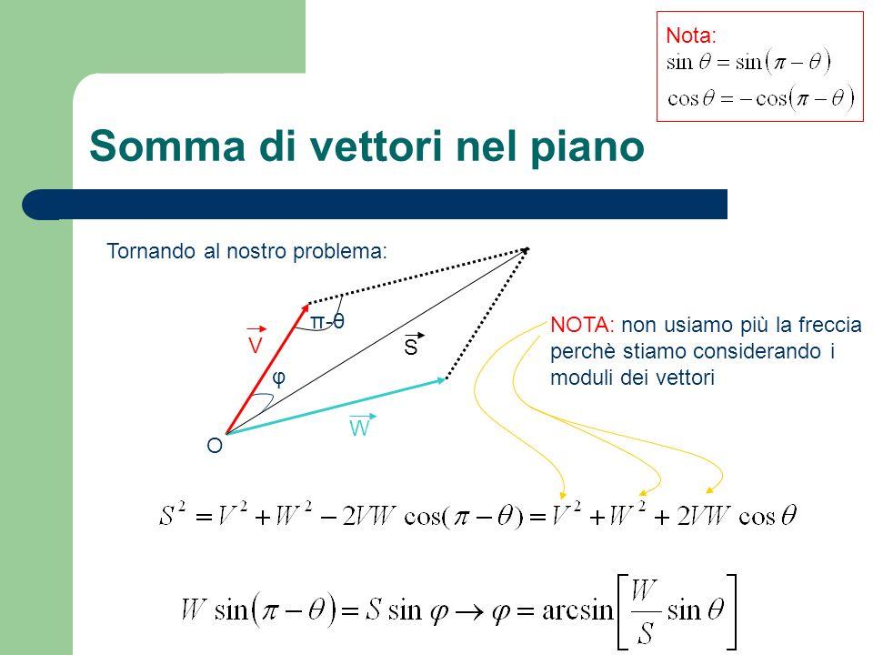 Somma e differenza di vettori con le componenti cartesiane Consideriamo due vettori nel piano di cui sono note le componenti cartesiane.