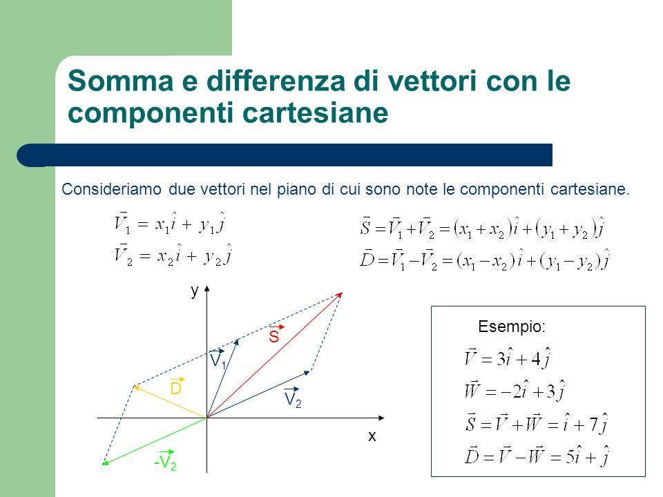 Somma e differenza di vettori con le componenti cartesiane Consideriamo due vettori nello spazio di cui sono note le componenti cartesiane Ricaviamo la somma e la differenza come: Esercizio: ricavare la somma e la differenza tra