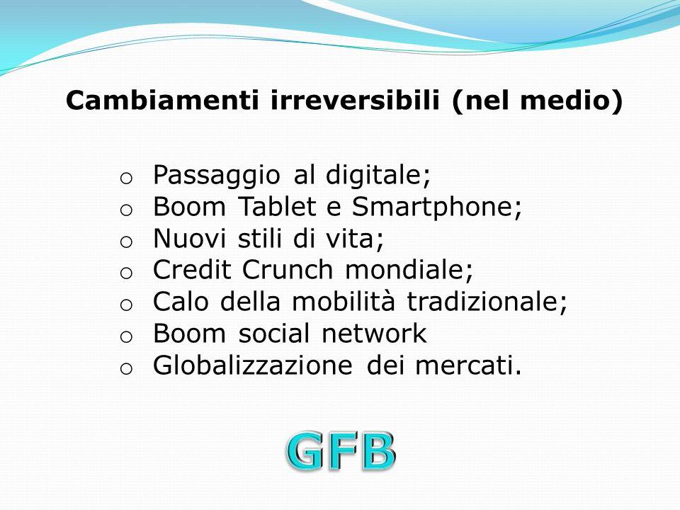 o Passaggio al digitale; o Boom Tablet e Smartphone; o Nuovi stili di vita; o Credit Crunch mondiale; o Calo della mobilità tradizionale; o Boom social network o Globalizzazione dei mercati.
