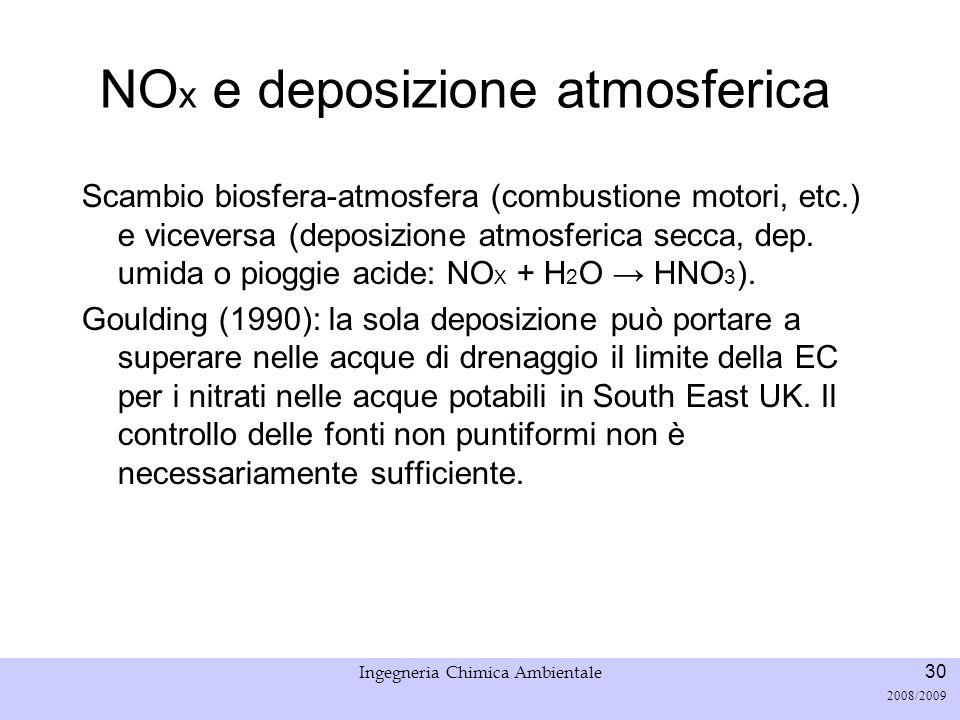 Università di Padova LASA – Laboratorio di Analisi dei Sistemi ambientali Ingegneria Chimica Ambientale 31 2008/2009 CICLI BIOGEOCHIMICI NH 4 + NO 2 - NO 3 - N2N2 N in phytoplankton N in zooplankton N in pesci N in detrito N in sedimento