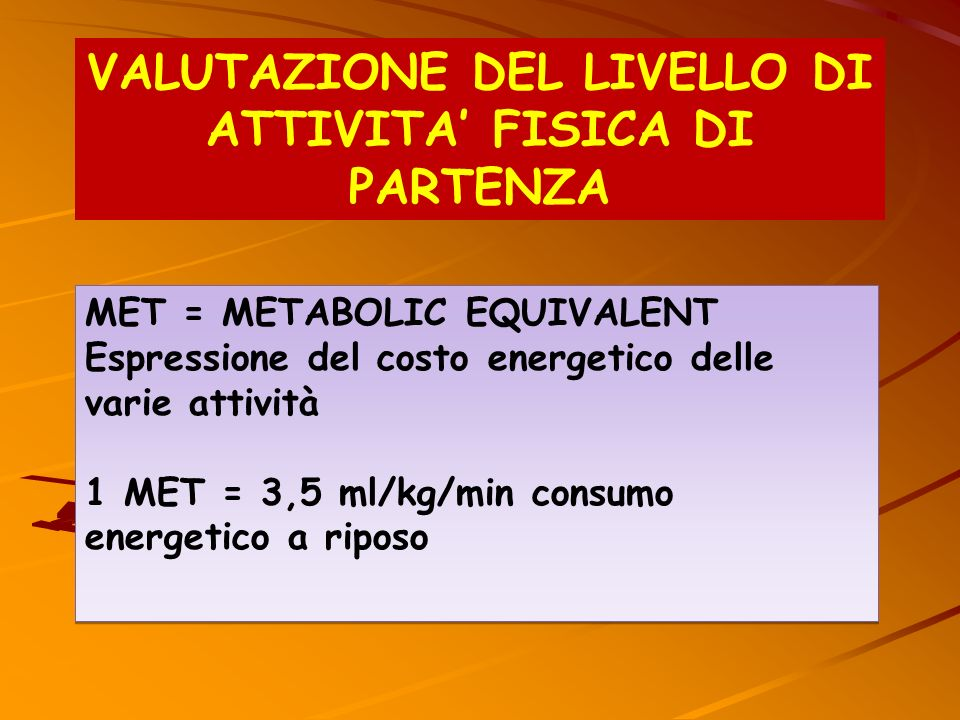 Il costo energetico delle varie attività è espresso in multipli del livello a riposo Es.