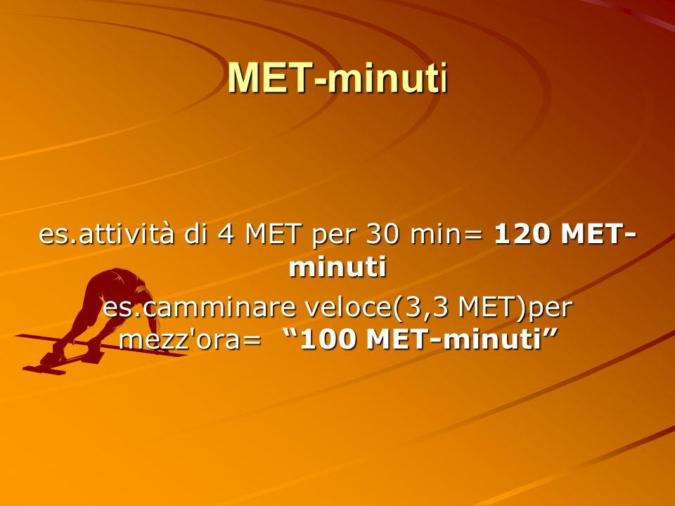 MET-minuti alla settimana I benefici in termini di salute dipendono principalmente dal valore totale di energia consumata durante l esercizio fisico: Range di riferimento 500 – 1000 MET-min/sett.