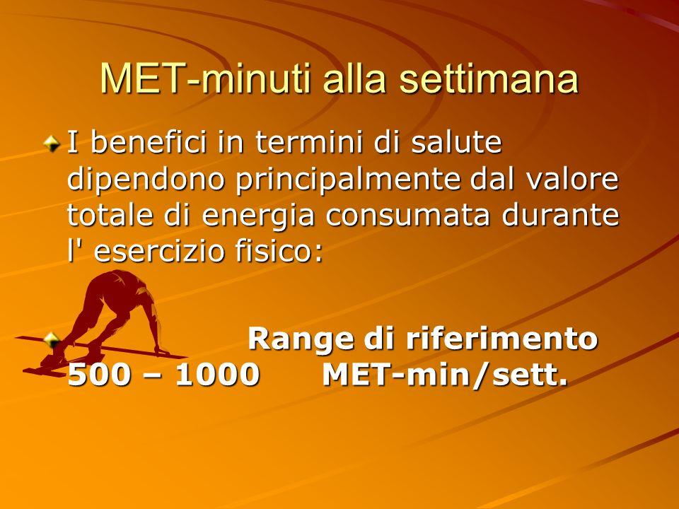 METs(kcal/kg/ora) Medi giornalieri Forniscono una media sulle 24 ore, dando una misura/indice dell intensità metabolica con cui una persona vive la giornata MM