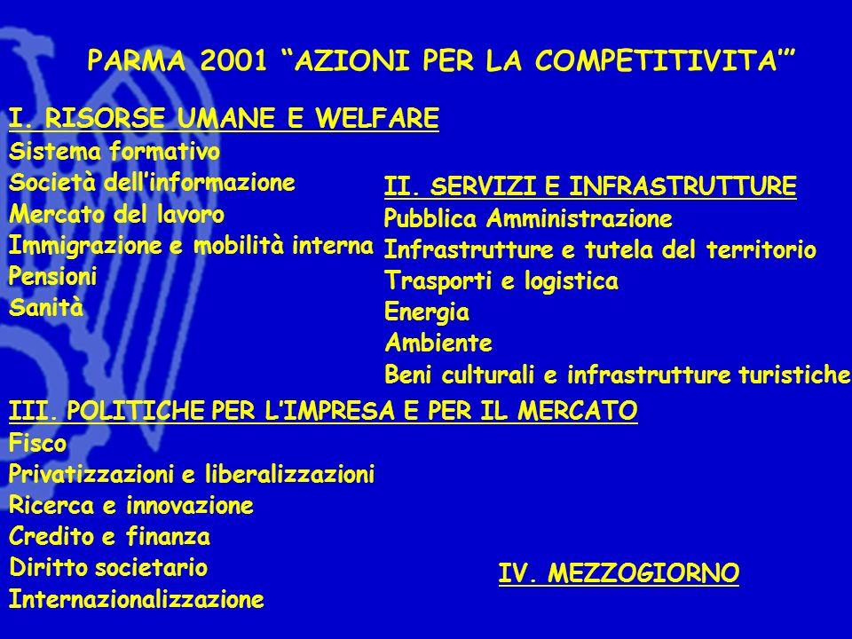 PARMA 2002 LA COMPETITIVITÀ DELLITALIA